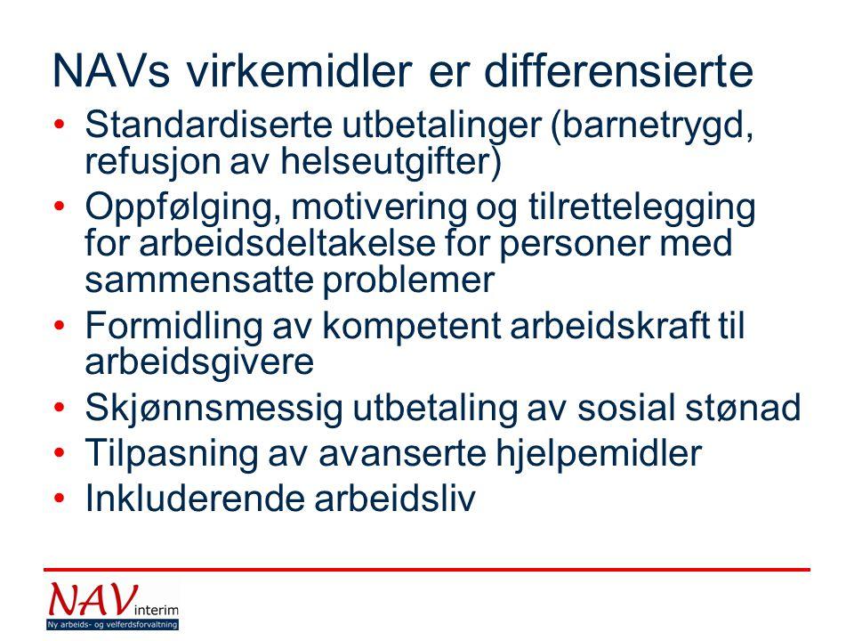 NAVs virkemidler er differensierte •Standardiserte utbetalinger (barnetrygd, refusjon av helseutgifter) •Oppfølging, motivering og tilrettelegging for