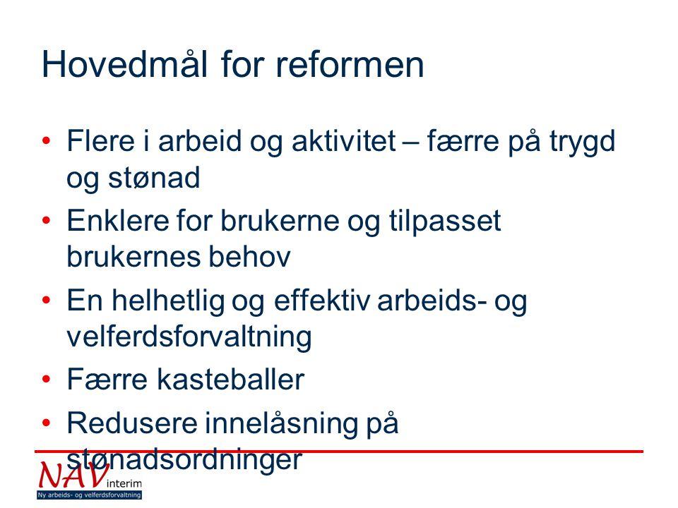 Hovedmål for reformen •Flere i arbeid og aktivitet – færre på trygd og stønad •Enklere for brukerne og tilpasset brukernes behov •En helhetlig og effe