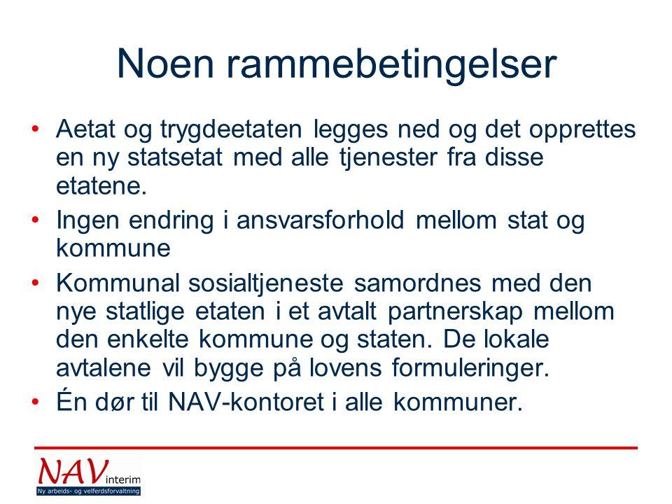 Disposisjon •NAV-reformens formål •Hvor er vi i prosessen.