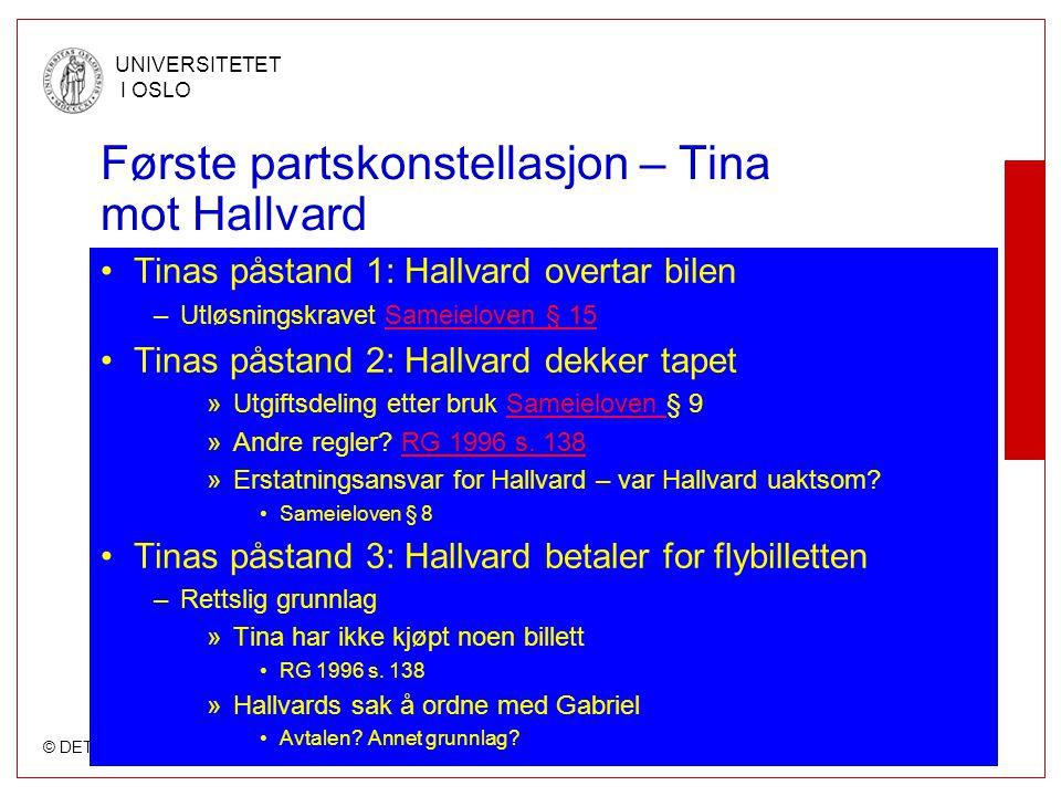 © DET JURIDISKE FAKULTET UNIVERSITETET I OSLO Første partskonstellasjon – Tina mot Hallvard •Tinas påstand 1: Hallvard overtar bilen –Utløsningskravet