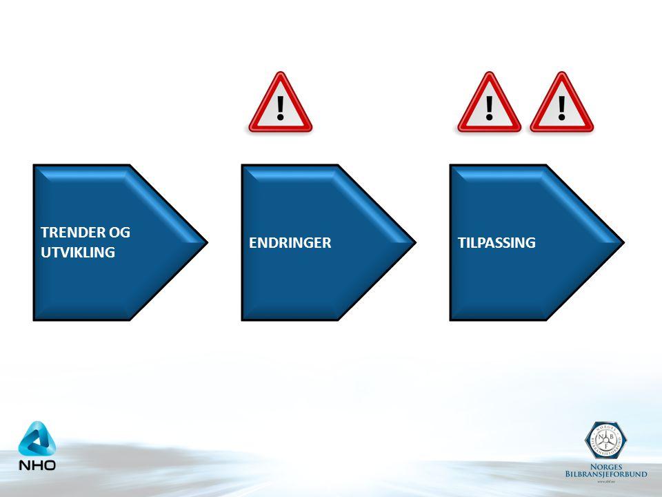 TRENDER OG UTVIKLING ENDRINGERTILPASSING