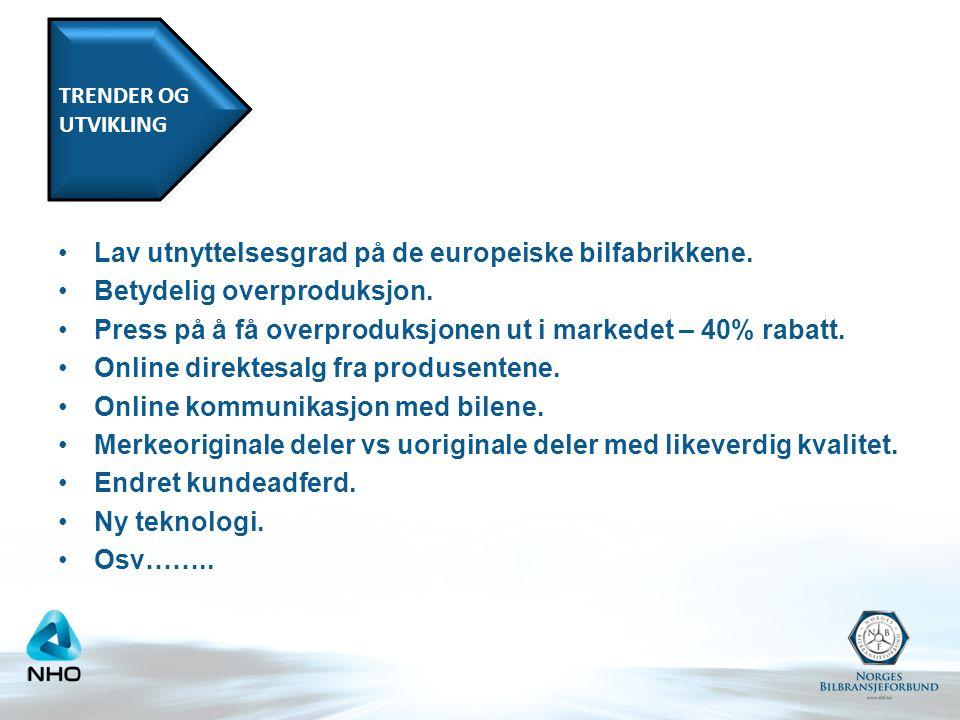 •Lav utnyttelsesgrad på de europeiske bilfabrikkene. •Betydelig overproduksjon. •Press på å få overproduksjonen ut i markedet – 40% rabatt. •Online di