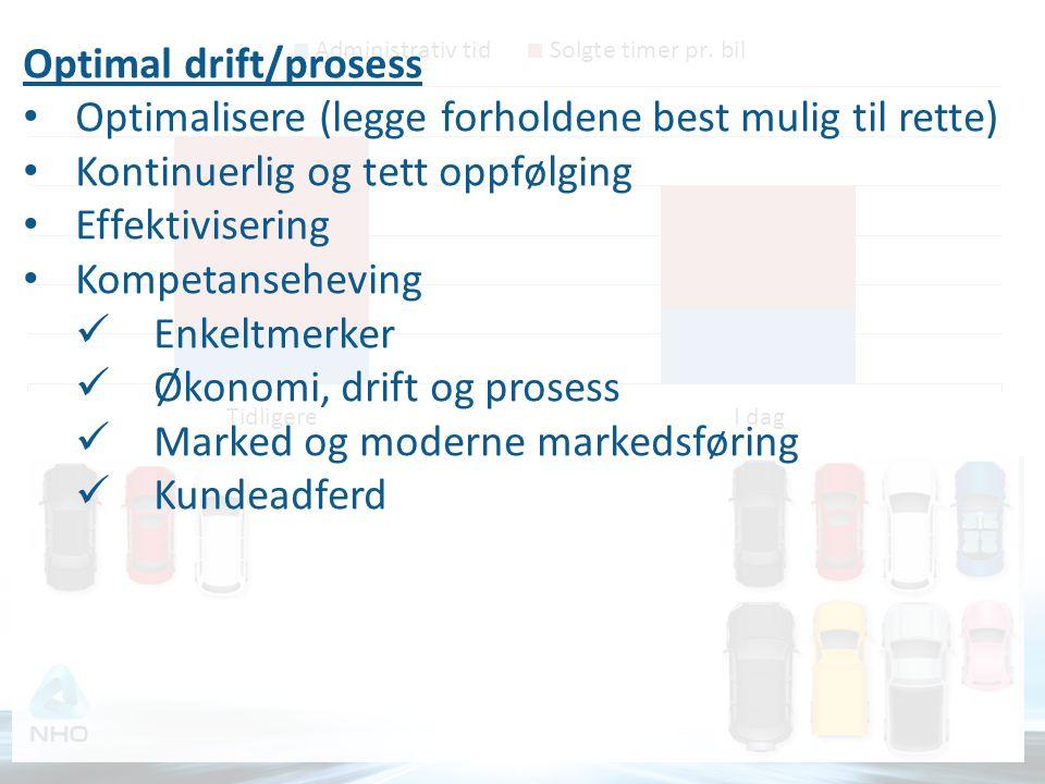 Optimal drift/prosess • Optimalisere (legge forholdene best mulig til rette) • Kontinuerlig og tett oppfølging • Effektivisering • Kompetanseheving 