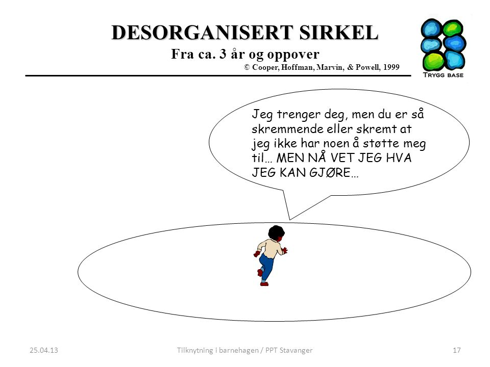 DESORGANISERT SIRKEL DESORGANISERT SIRKEL Fra ca.