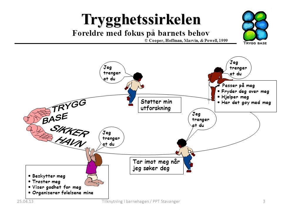 25.04.13Tilknytning i barnehagen / PPT Stavanger3 Trygghetssirkelen Foreldre med fokus på barnets behov © Cooper, Hoffman, Marvin, & Powell, 1999  Be