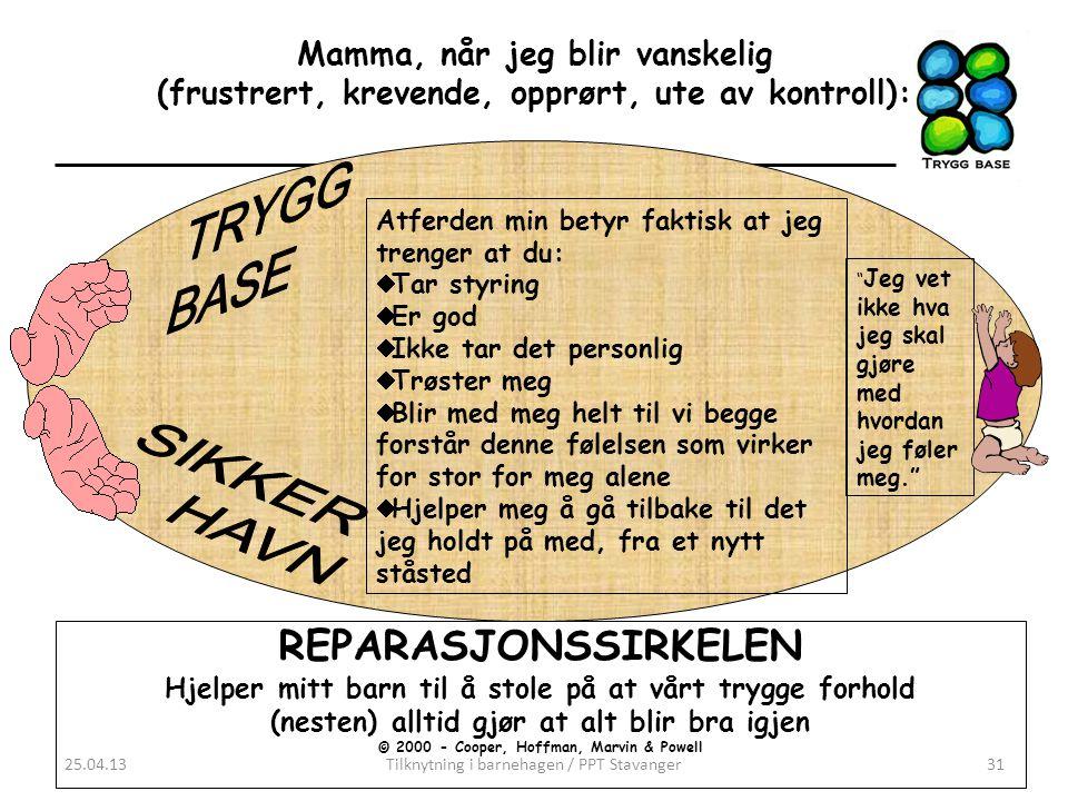 Mamma, når jeg blir vanskelig (frustrert, krevende, opprørt, ute av kontroll): 25.04.13Tilknytning i barnehagen / PPT Stavanger31 Atferden min betyr f
