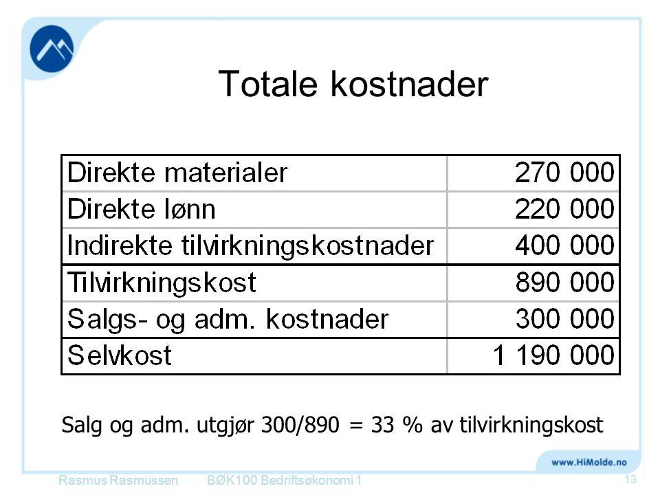 Totale kostnader Salg og adm. utgjør 300/890 = 33 % av tilvirkningskost Rasmus RasmussenBØK100 Bedriftsøkonomi 1 13