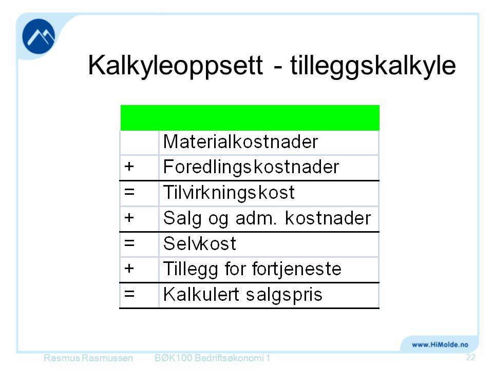 Kalkyleoppsett - tilleggskalkyle Rasmus RasmussenBØK100 Bedriftsøkonomi 1 22