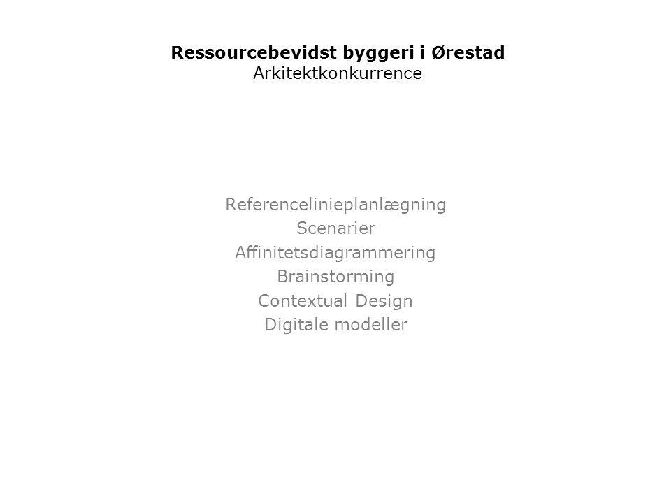 Referencelinieplanlægning Scenarier Affinitetsdiagrammering Brainstorming Contextual Design Digitale modeller