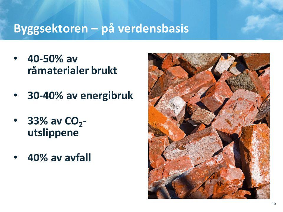 Byggsektoren – på verdensbasis • 40-50% av råmaterialer brukt • 30-40% av energibruk • 33% av CO 2 - utslippene • 40% av avfall 10.10.201110.10.2011,