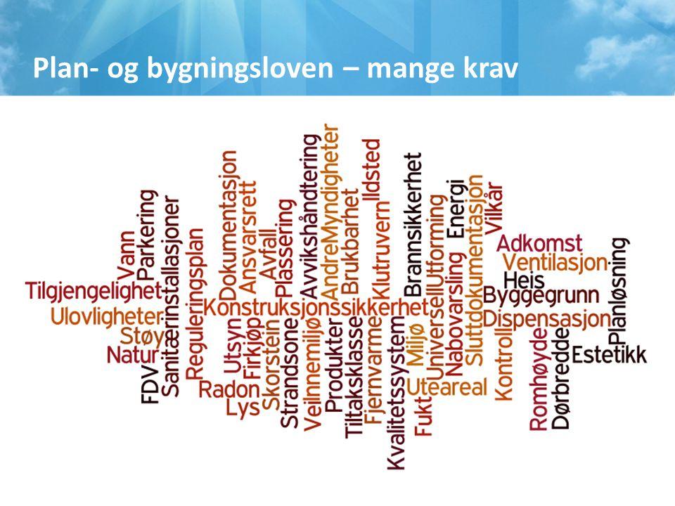 Tiltaksbegrepet = virkeområde 10.10.201110.10.2011, Sted, tema, Sted, tema 24 § 20-1§ 20-2§ 20-3 Ikke vesentlig ligger utenfor