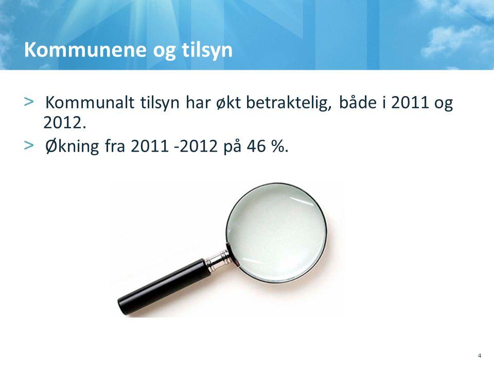 Kommunene og tilsyn >Kommunalt tilsyn har økt betraktelig, både i 2011 og 2012. >Økning fra 2011 -2012 på 46 %. 10.10.201110.10.2011, Sted, tema, Sted