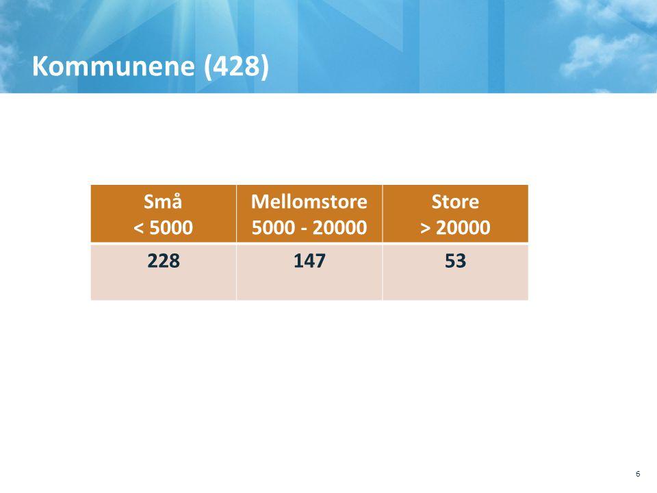 DiBK TilsynsApp 10.10.201110.10.2011, Sted, tema, Sted, tema 7
