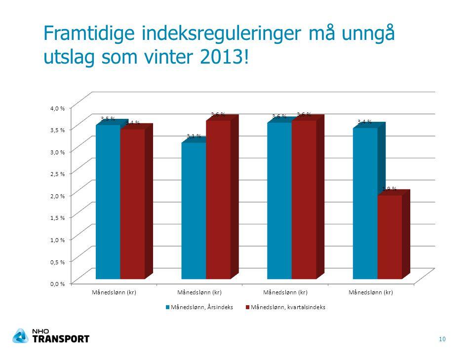 Framtidige indeksreguleringer må unngå utslag som vinter 2013! 10