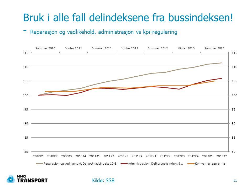 Bruk i alle fall delindeksene fra bussindeksen! - Reparasjon og vedlikehold, administrasjon vs kpi-regulering 11 Kilde: SSB