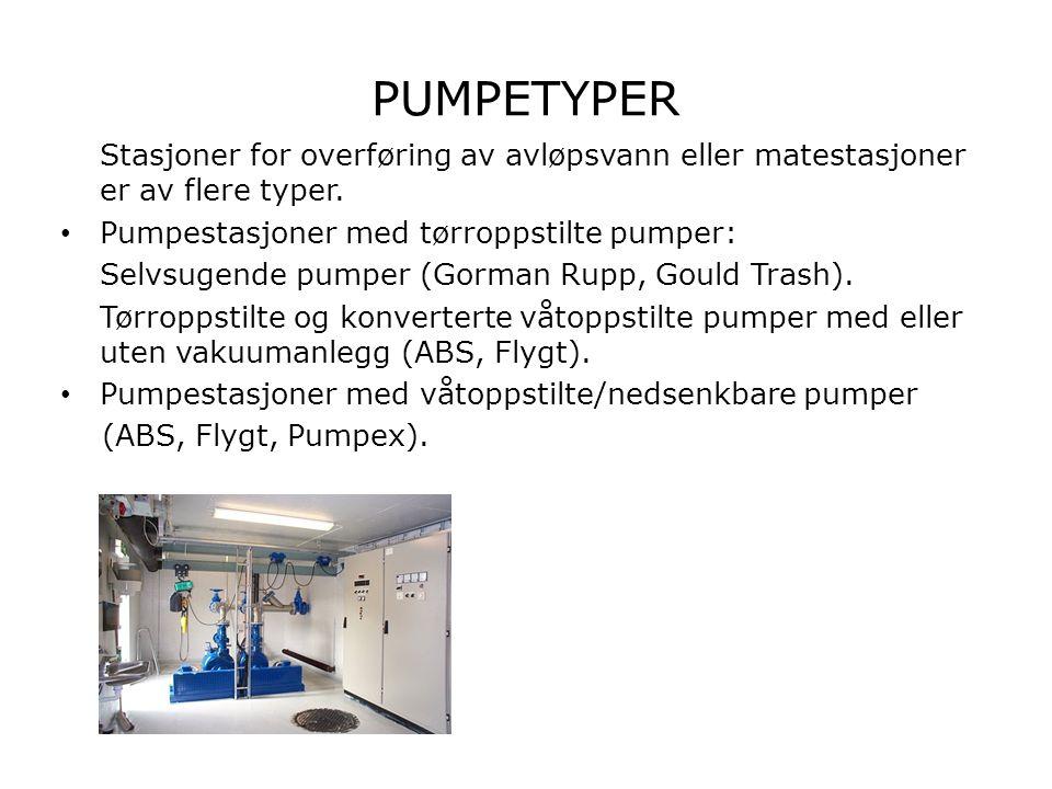 PUMPETYPER Stasjoner for overføring av avløpsvann eller matestasjoner er av flere typer. • Pumpestasjoner med tørroppstilte pumper: Selvsugende pumper