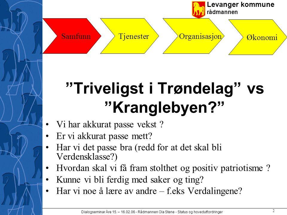 Levanger kommune rådmannen Dialogseminar Åre 15.
