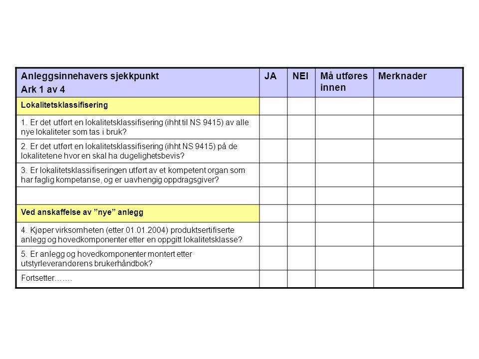 Anleggsinnehavers sjekkpunkt Ark 1 av 4 JANEIMå utføres innen Merknader Lokalitetsklassifisering 1.