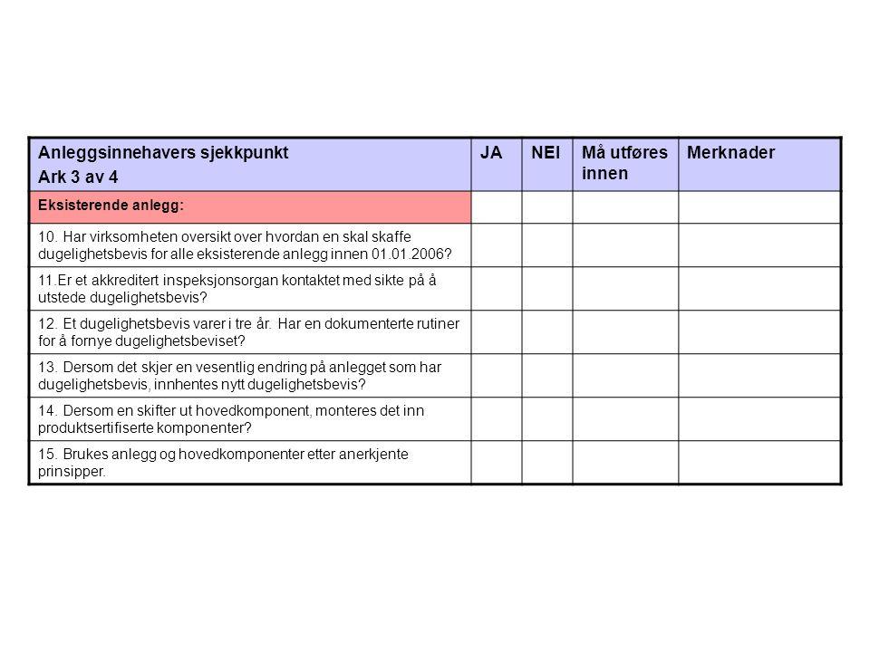 Anleggsinnehavers sjekkpunkt Ark 4 av 4 JANEIMå utføres innen Merknader Vedlikehold 16.