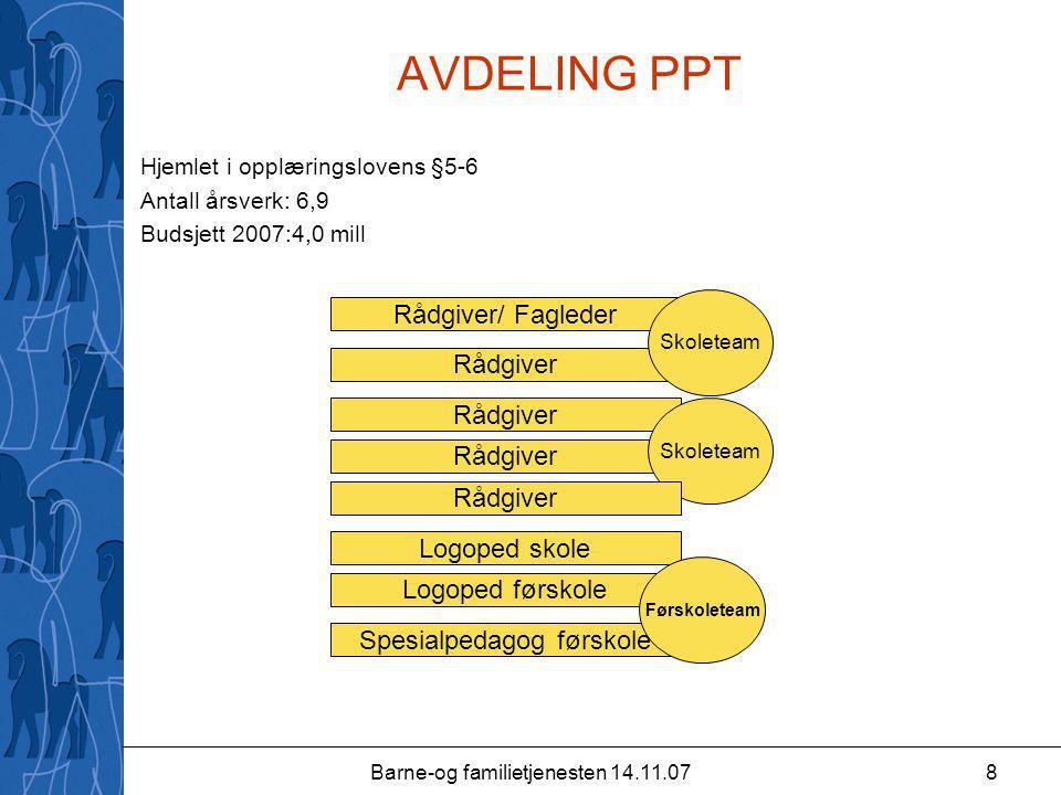 Barne-og familietjenesten 14.11.079 Avd.