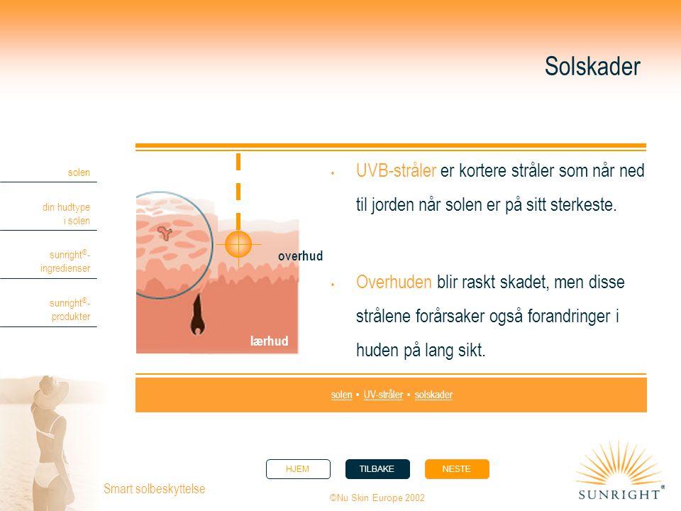 HJEMTILBAKENESTE solen din hudtype i solen sunright ® - ingredienser sunright ® - produkter ©Nu Skin Europe 2002 Smart solbeskyttelse Solskader  UVB-