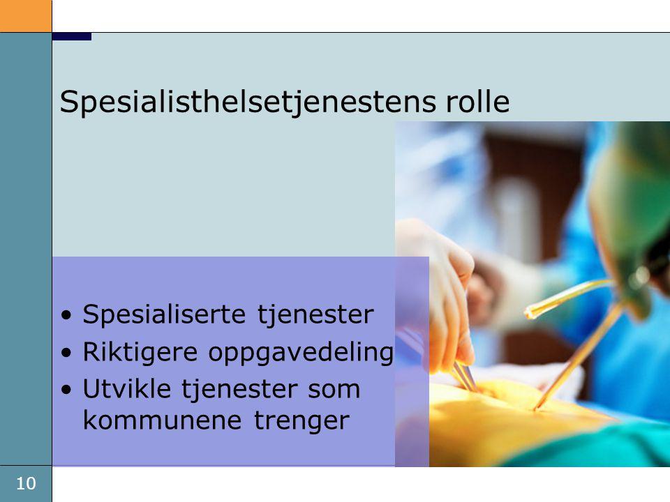10 Spesialisthelsetjenestens rolle •Spesialiserte tjenester •Riktigere oppgavedeling •Utvikle tjenester som kommunene trenger