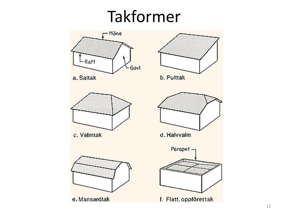 Takformer 12