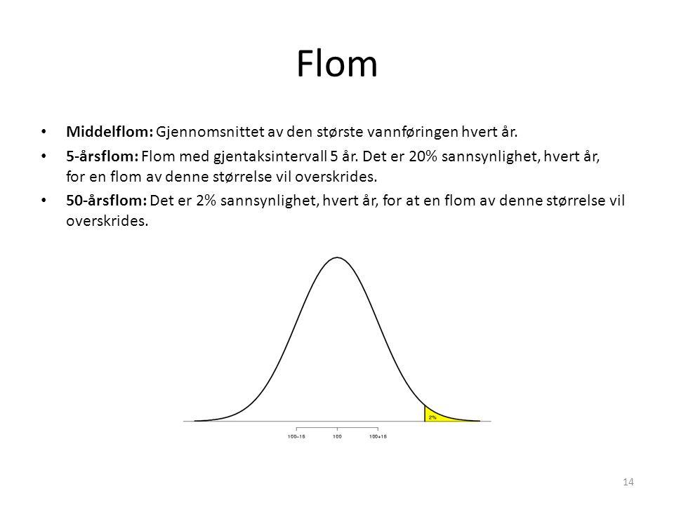 Flom • Middelflom: Gjennomsnittet av den største vannføringen hvert år. • 5-årsflom: Flom med gjentaksintervall 5 år. Det er 20% sannsynlighet, hvert