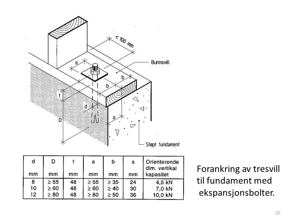 Forankring av tresvill til fundament med ekspansjonsbolter. 20