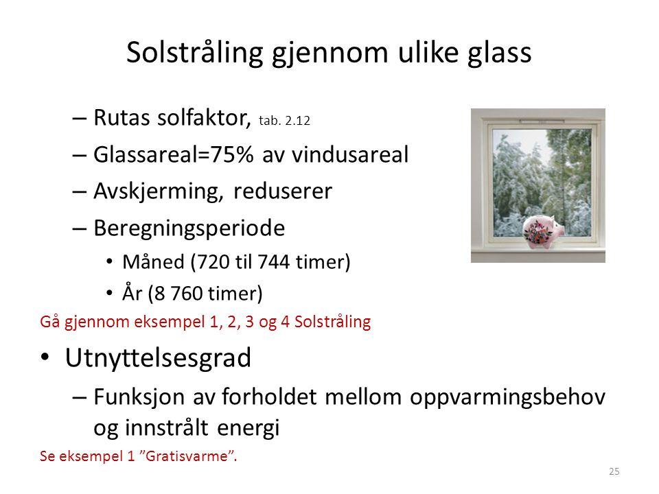 Solstråling gjennom ulike glass – Rutas solfaktor, tab. 2.12 – Glassareal=75% av vindusareal – Avskjerming, reduserer – Beregningsperiode • Måned (720