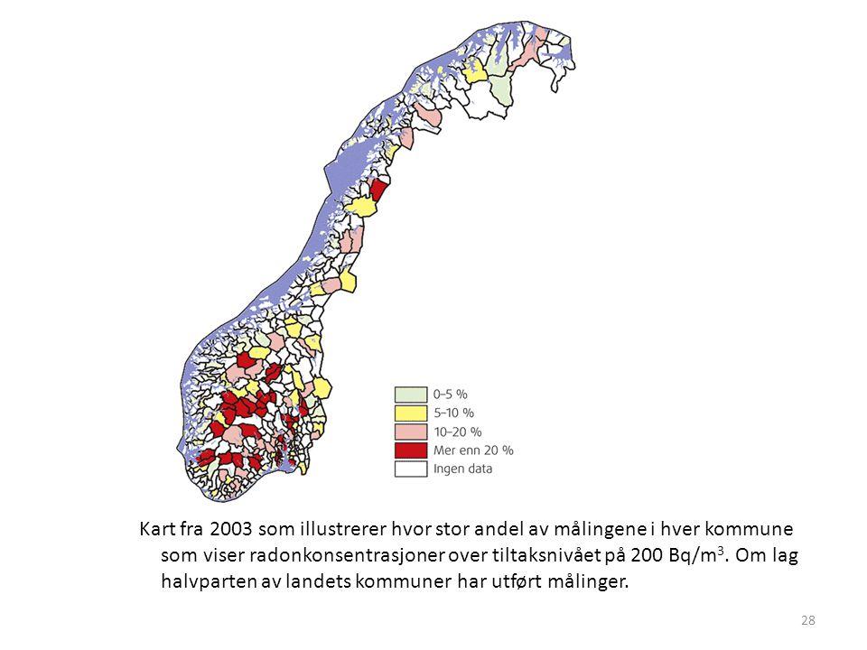28 Kart fra 2003 som illustrerer hvor stor andel av målingene i hver kommune som viser radonkonsentrasjoner over tiltaksnivået på 200 Bq/m 3. Om lag h