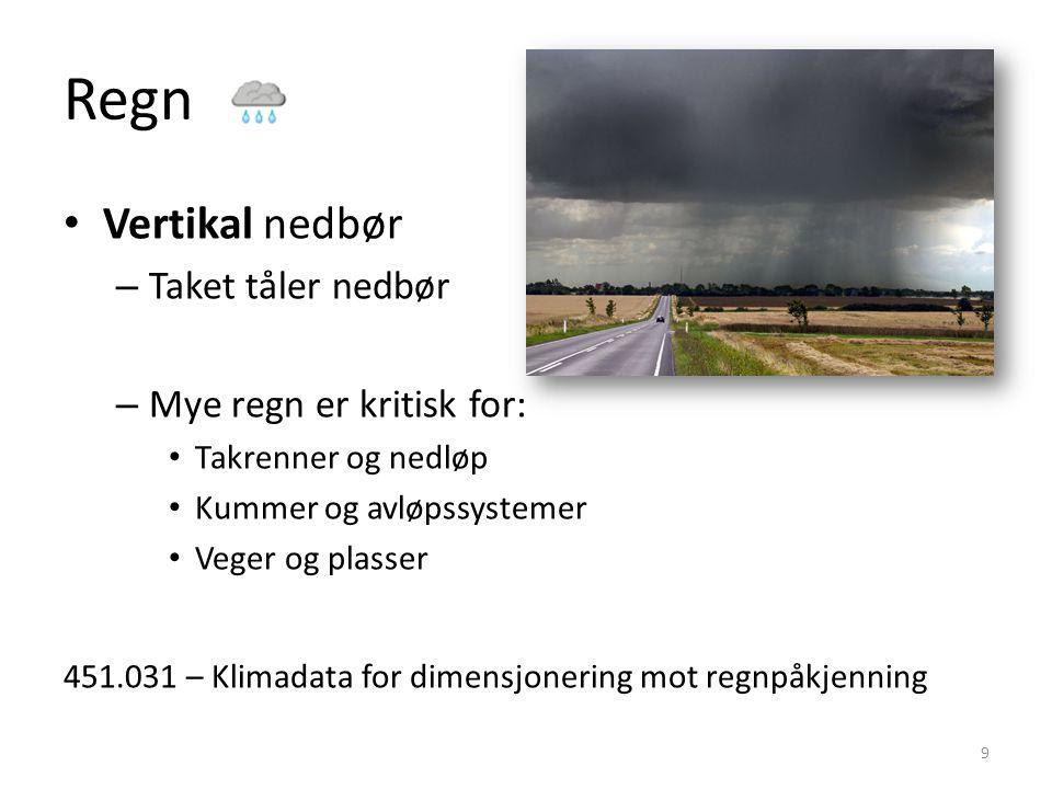 Regn • Vertikal nedbør – Taket tåler nedbør – Mye regn er kritisk for: • Takrenner og nedløp • Kummer og avløpssystemer • Veger og plasser 451.031 – K