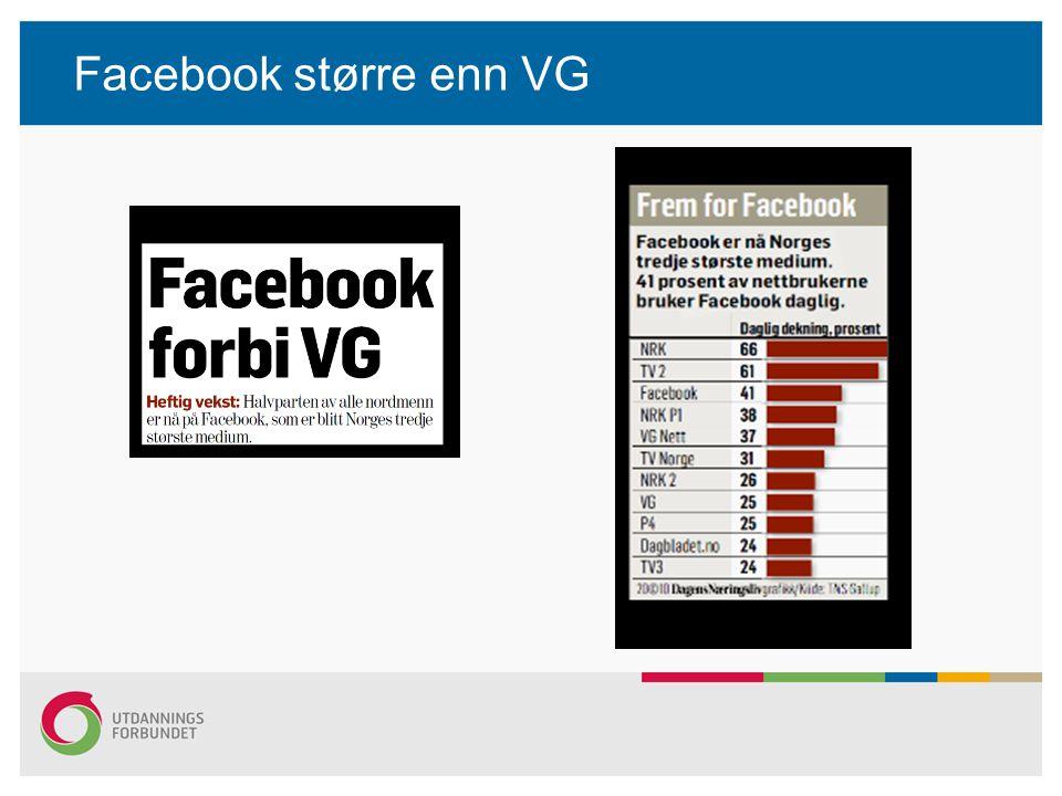Facebook større enn VG