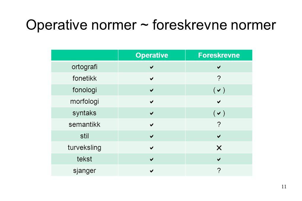 Operative normer ~ foreskrevne normer OperativeForeskrevne ortografi  fonetikk  .