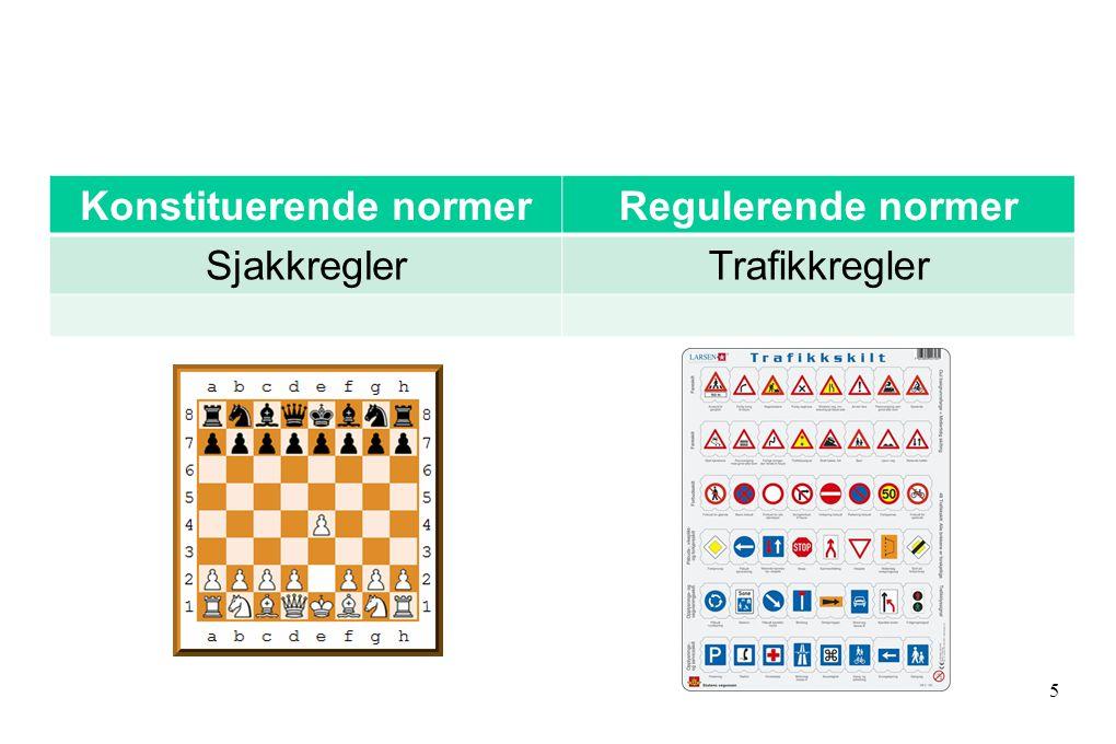 Konstituerende normerRegulerende normer SjakkreglerTrafikkregler 5