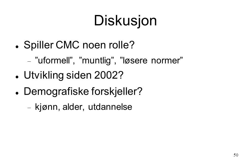 Diskusjon  Spiller CMC noen rolle.