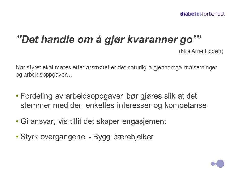 """""""Det handle om å gjør kvaranner go'"""" (Nils Arne Eggen) Når styret skal møtes etter årsmøtet er det naturlig å gjennomgå målsetninger og arbeidsoppgave"""