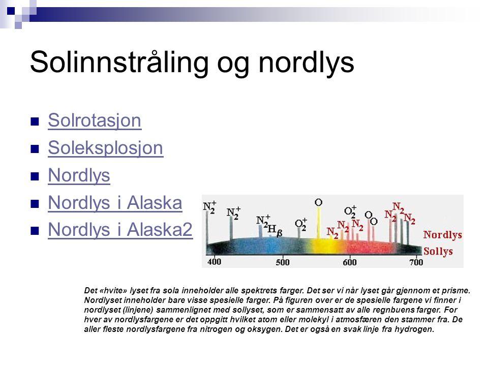 Solinnstråling og nordlys  Solrotasjon Solrotasjon  Soleksplosjon Soleksplosjon  Nordlys Nordlys  Nordlys i Alaska Nordlys i Alaska  Nordlys i Al