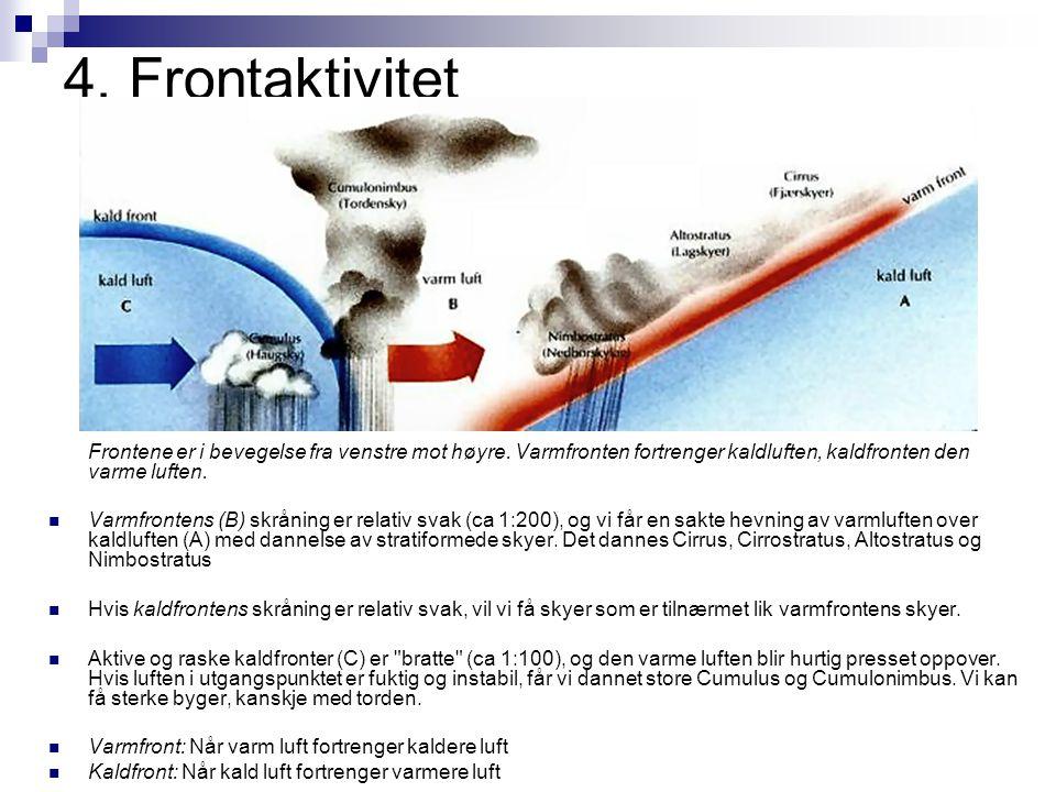 4. Frontaktivitet Frontene er i bevegelse fra venstre mot høyre. Varmfronten fortrenger kaldluften, kaldfronten den varme luften.  Varmfrontens (B) s