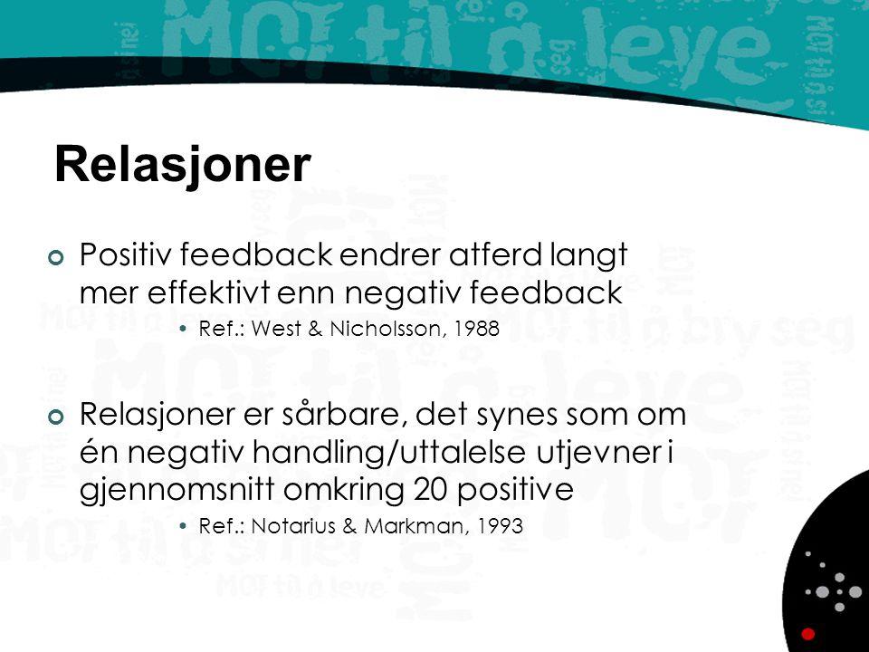Relasjoner Positiv feedback endrer atferd langt mer effektivt enn negativ feedback •Ref.: West & Nicholsson, 1988 Relasjoner er sårbare, det synes som om én negativ handling/uttalelse utjevner i gjennomsnitt omkring 20 positive •Ref.: Notarius & Markman, 1993
