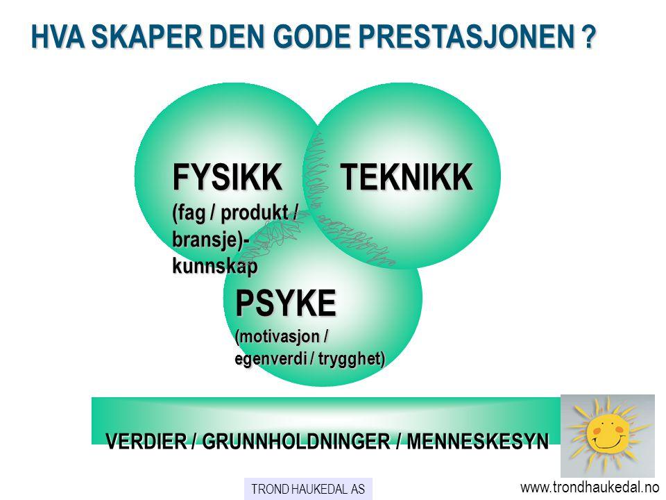 FYSIKK (fag / produkt / bransje)- kunnskap VERDIER / GRUNNHOLDNINGER / MENNESKESYN HVA SKAPER DEN GODE PRESTASJONEN ? TEKNIKK PSYKE (motivasjon / egen