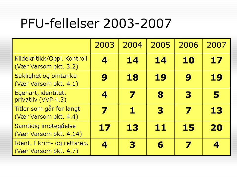 Etiske utfordringer Redaksjonelt drivhus - renuion Svolvær, 2.-4.april 2008 Arne Jensen, Norsk Redaktørforening