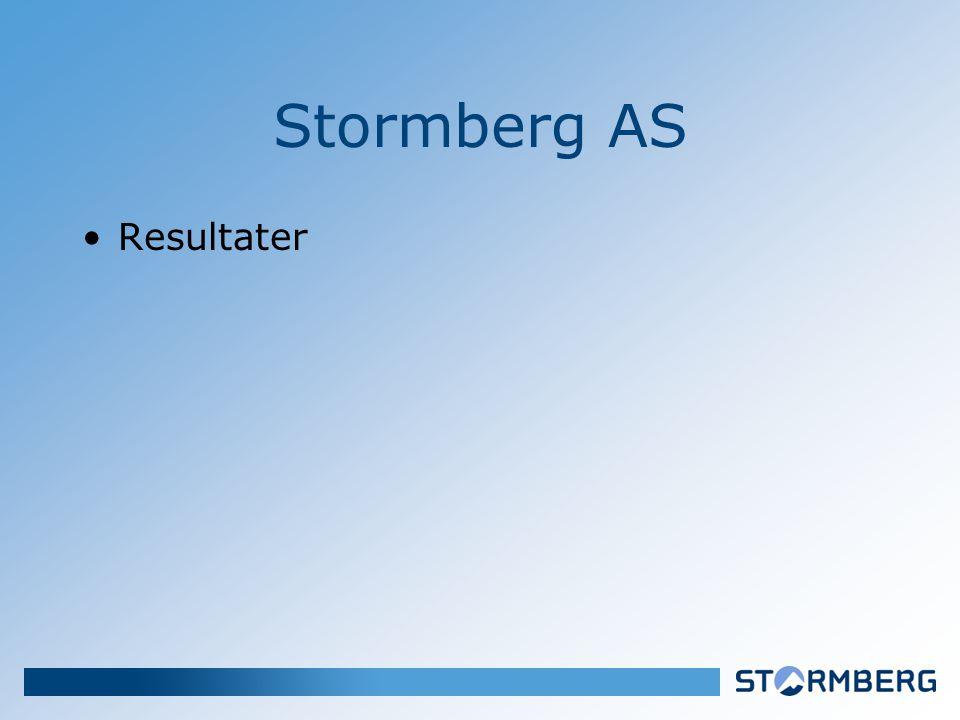 Stormberg AS •Resultater