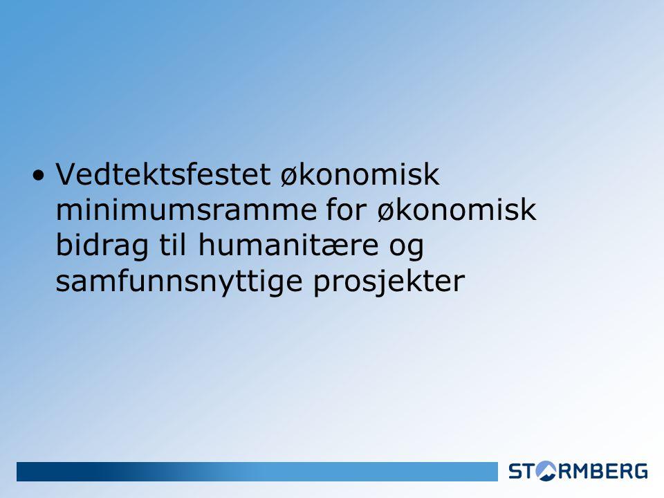 •Vedtektsfestet økonomisk minimumsramme for økonomisk bidrag til humanitære og samfunnsnyttige prosjekter