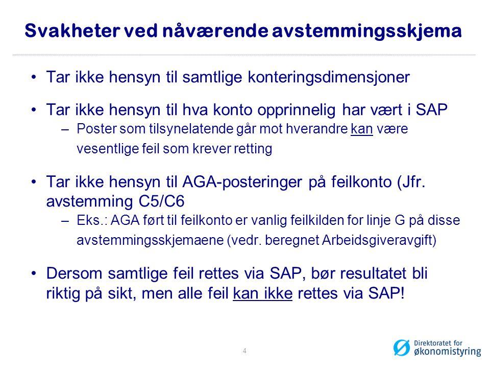 Eksempel – feil som ikke kan rettes via SAP •Både etterbetaling og tilbakeføring av lønn fra foregående år •Fjerning av enkeltposter på en reiseregning eller annen enkeltpost på lønn •Dessuten - andre typer korrigeringer tilbake i tid kan sette i gang uforutsette rekalkuleringer i SAP 5