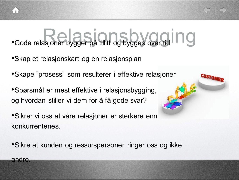 Relasjonsbygging •G•Gode relasjoner bygger på tillitt og bygges over tid •S•Skap et relasjonskart og en relasjonsplan •S•Skape prosess som resulterer i effektive relasjoner •S•Spørsmål er mest effektive i relasjonsbygging, og hvordan stiller vi dem for å få gode svar.