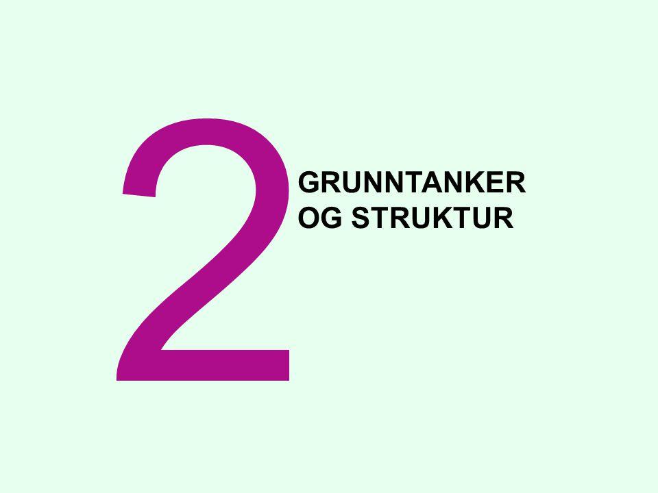 GRUNNTANKER OG STRUKTUR 2