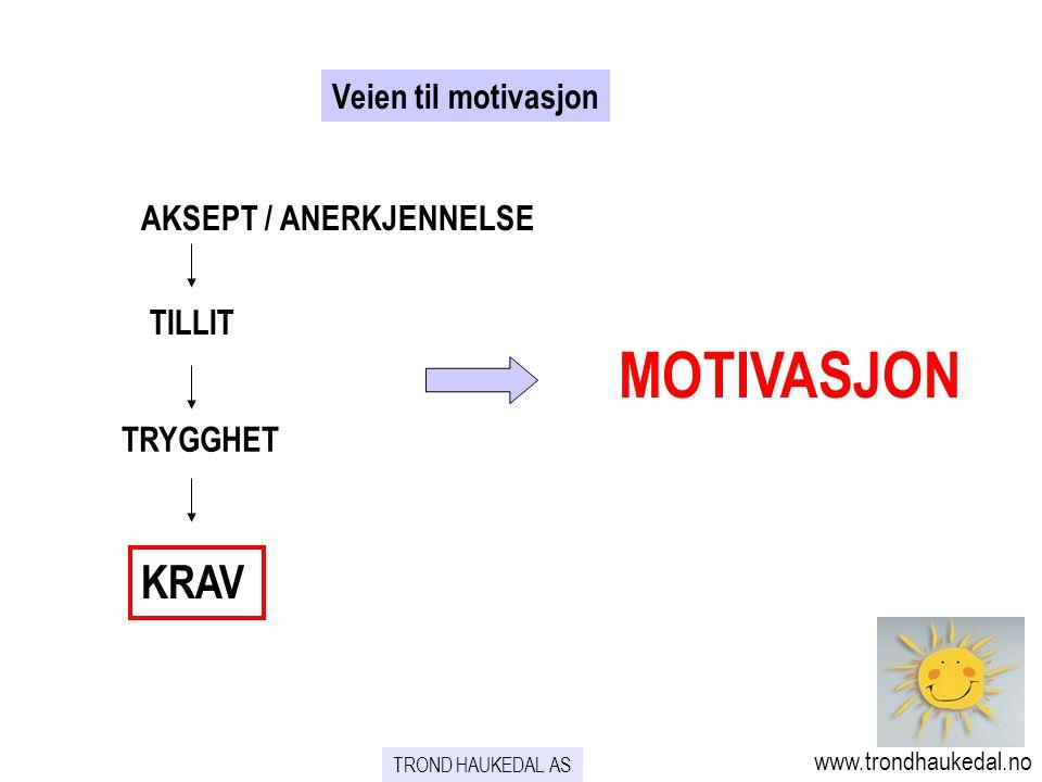 TROND HAUKEDAL AS www.trondhaukedal.no Veien til motivasjon MOTIVASJON KRAV AKSEPT / ANERKJENNELSE TILLIT TRYGGHET