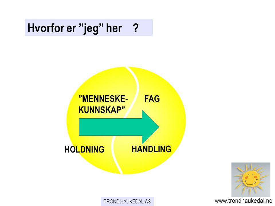 """TROND HAUKEDAL AS www.trondhaukedal.no """"MENNESKE- KUNNSKAP"""" FAG HOLDNING HANDLING Hvorfor er """"jeg"""" her ?"""