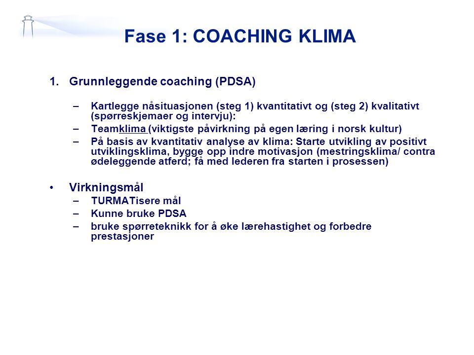 Fase 1: COACHING KLIMA 1.Grunnleggende coaching (PDSA) –Kartlegge nåsituasjonen (steg 1) kvantitativt og (steg 2) kvalitativt (spørreskjemaer og inter